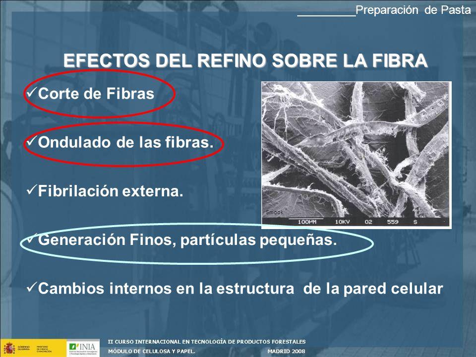 EFECTOS DEL REFINO SOBRE LA FIBRA Corte de Fibras Generación Finos, partículas pequeñas.