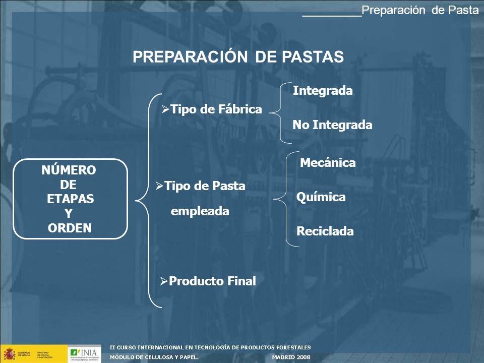 NÚMERO DE ETAPAS Y ORDEN Tipo de Fábrica Tipo de Pasta empleada Producto Final Integrada No Integrada Mecánica Química Reciclada PREPARACIÓN DE PASTAS _________Preparación de Pasta