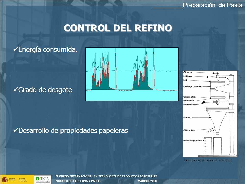 CONTROL DEL REFINO Energía consumida.