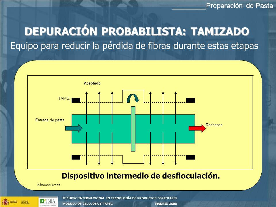 DEPURACIÓN PROBABILISTA: TAMIZADO Equipo para reducir la pérdida de fibras durante estas etapas Rechazos Entrada de pasta Dispositivo intermedio de desfloculación.