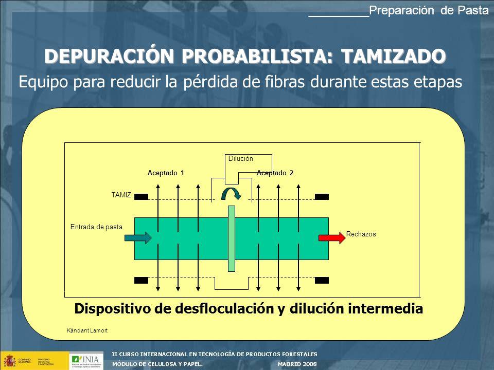 DEPURACIÓN PROBABILISTA: TAMIZADO Equipo para reducir la pérdida de fibras durante estas etapas Rechazos Entrada de pasta Dispositivo de desfloculación y dilución intermedia TAMIZ Aceptado 1Aceptado 2 Dilución Kándant Lamort _________Preparación de Pasta
