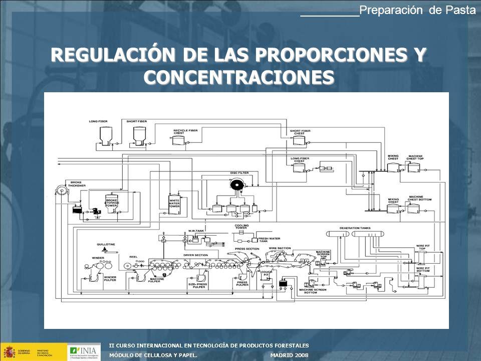 REGULACIÓN DE LAS PROPORCIONES Y CONCENTRACIONES _________Preparación de Pasta