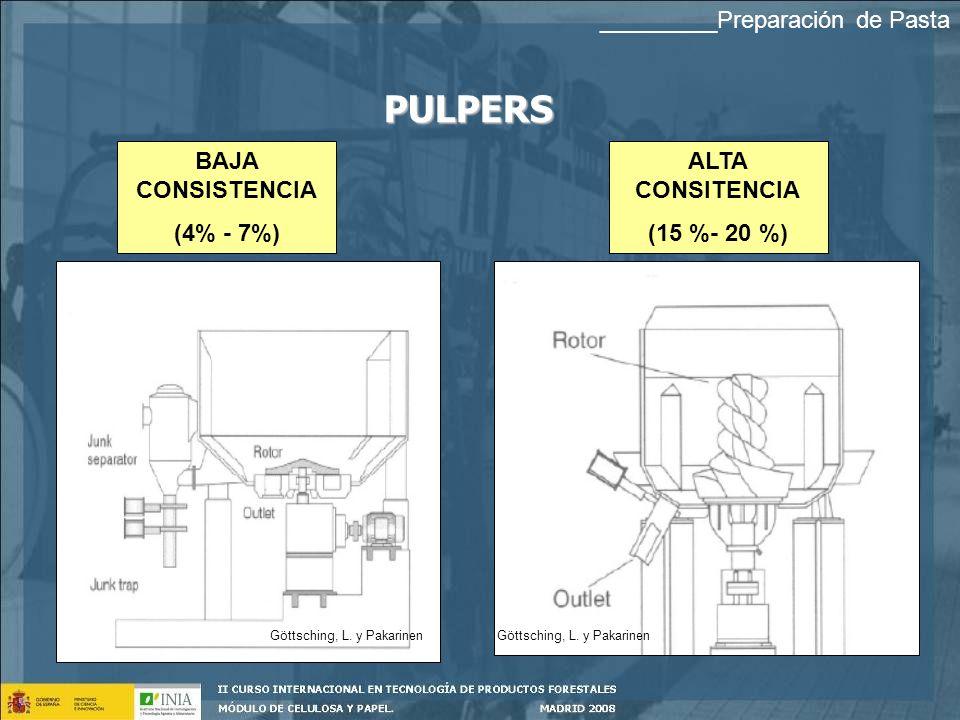 PULPERS BAJA CONSISTENCIA (4% - 7%) ALTA CONSITENCIA (15 %- 20 %) Göttsching, L.