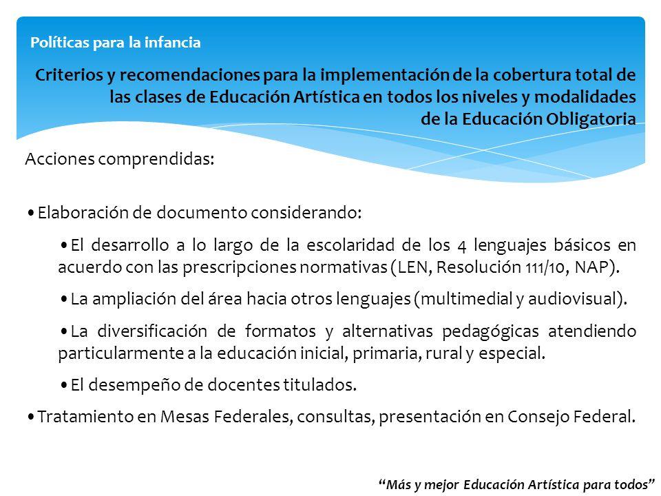 Más y mejor Educación Artística para todos Políticas para los adolescentes y jóvenes Elaboración de NAP para el Ciclo Orientado de la Educación Secundaria Cronograma Marzo-Mayo: Elaboración de documentos.
