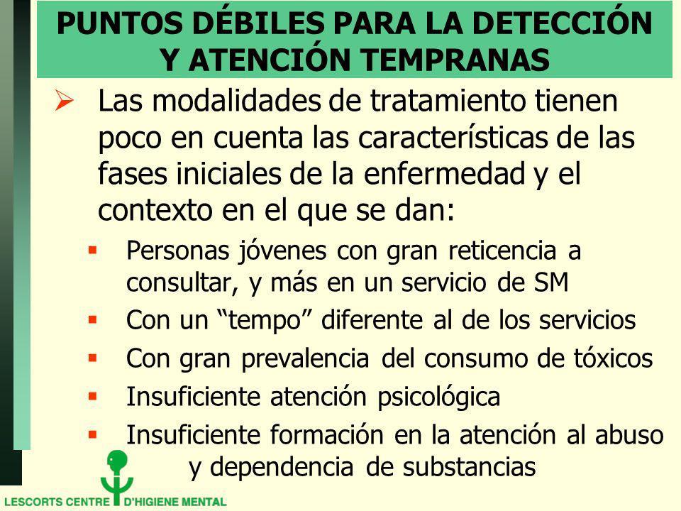 PUNTOS DÉBILES PARA LA DETECCIÓN Y ATENCIÓN TEMPRANAS Las modalidades de tratamiento tienen poco en cuenta las características de las fases iniciales