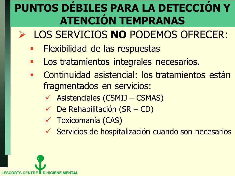 PUNTOS DÉBILES PARA LA DETECCIÓN Y ATENCIÓN TEMPRANAS LOS SERVICIOS NO PODEMOS OFRECER: Flexibilidad de las respuestas Los tratamientos integrales necesarios.