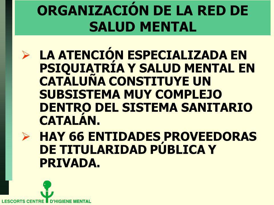 ORGANIZACIÓN DE LA RED DE SALUD MENTAL LA ATENCIÓN ESPECIALIZADA EN PSIQUIATRÍA Y SALUD MENTAL EN CATALUÑA CONSTITUYE UN SUBSISTEMA MUY COMPLEJO DENTRO DEL SISTEMA SANITARIO CATALÁN.