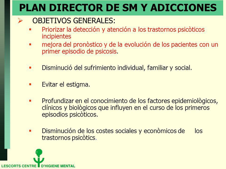 PLAN DIRECTOR DE SM Y ADICCIONES OBJETIVOS GENERALES: Priorizar la detecci ó n y atenci ó n a los trastornos psicòticos incipientes mejora del pronòst