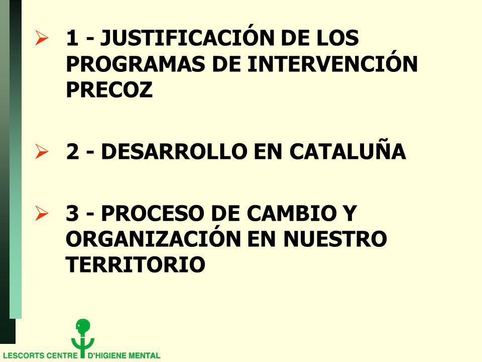1 - JUSTIFICACIÓN DE LOS PROGRAMAS DE INTERVENCIÓN PRECOZ 2 - DESARROLLO EN CATALUÑA 3 - PROCESO DE CAMBIO Y ORGANIZACIÓN EN NUESTRO TERRITORIO