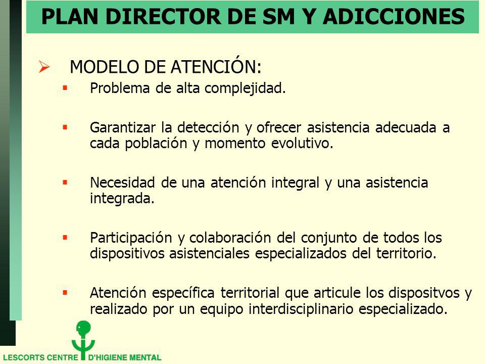 PLAN DIRECTOR DE SM Y ADICCIONES MODELO DE ATENCI Ó N: Problema de alta complejidad. Garantizar la detecci ó n y ofrecer asistencia adecuada a cada po