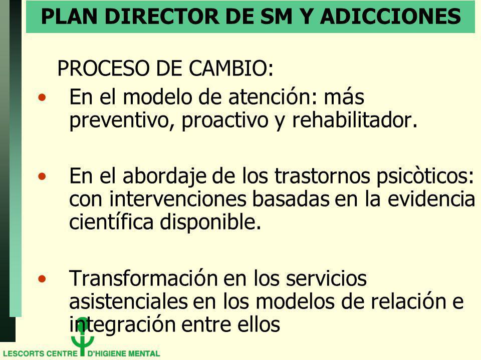PLAN DIRECTOR DE SM Y ADICCIONES PROCESO DE CAMBIO: En el modelo de atenci ó n: m á s preventivo, proactivo y rehabilitador. En el abordaje de los tra