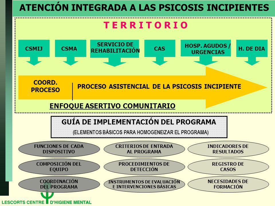 ATENCIÓN INTEGRADA A LAS PSICOSIS INCIPIENTES T E R R I T O R I O CSMIJCSMACAS HOSP. AGUDOS / URGENCIAS H. DE DIA SERVICIO DE REHABILITACIÓN COORD. PR