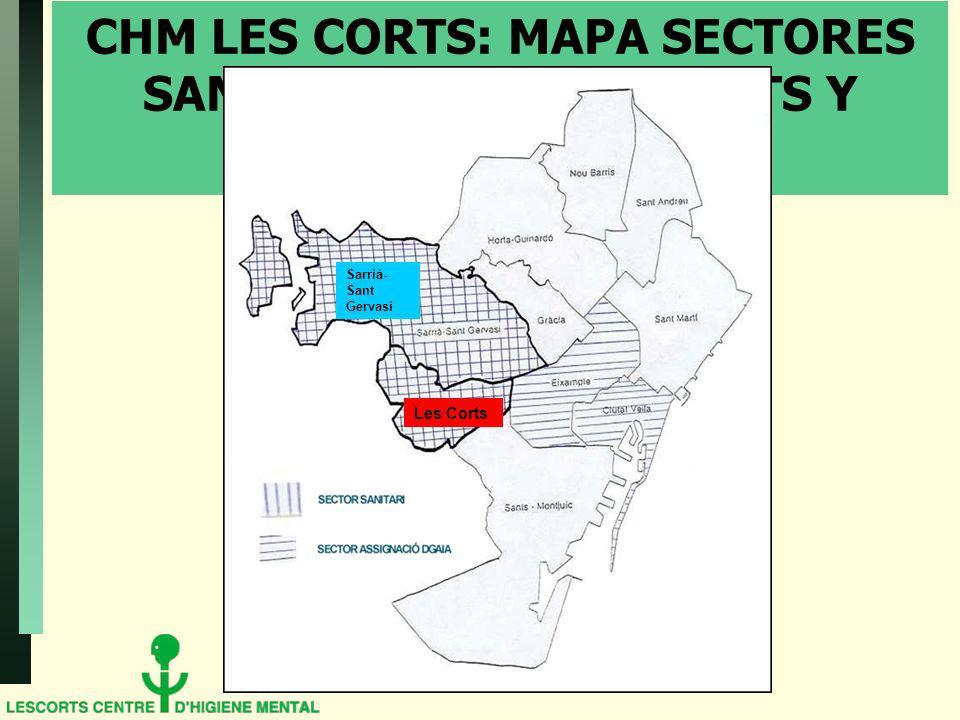 CHM LES CORTS: MAPA SECTORES SANITARIOS DE LES CORTS Y SARRIÀ-S. GERVASI Sarrià- Sant Gervasi Les Corts