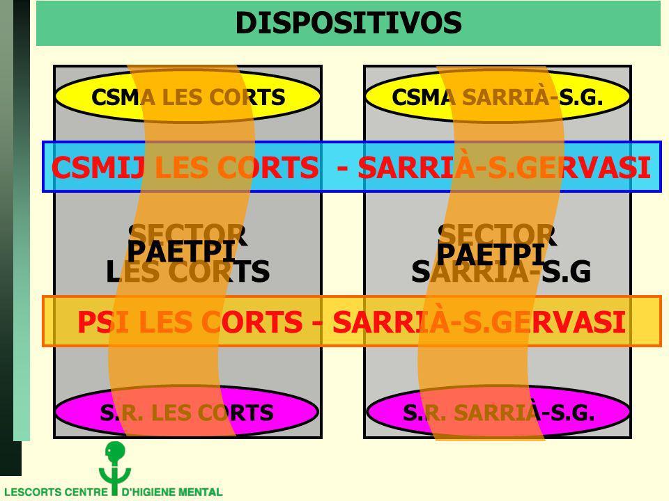 DISPOSITIVOS SECTOR LES CORTS SECTOR SARRIÀ-S.G CSMA LES CORTS S.R.