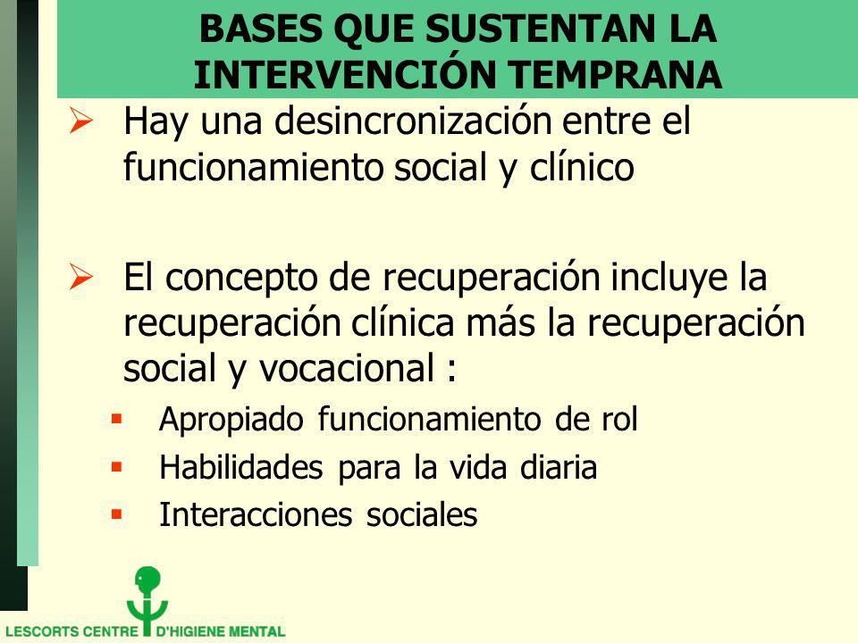 BASES QUE SUSTENTAN LA INTERVENCIÓN TEMPRANA Hay una desincronización entre el funcionamiento social y clínico El concepto de recuperación incluye la