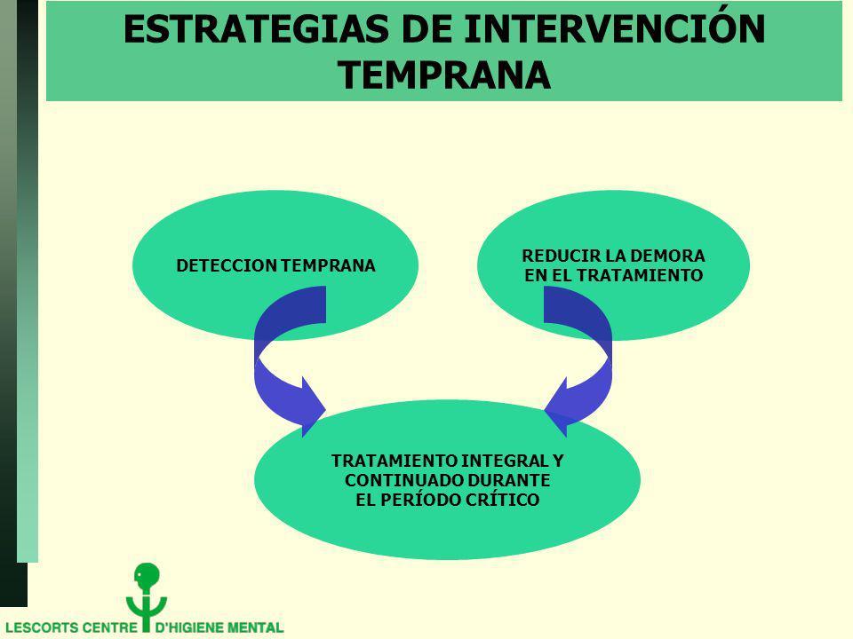 ESTRATEGIAS DE INTERVENCIÓN TEMPRANA DETECCION TEMPRANA REDUCIR LA DEMORA EN EL TRATAMIENTO TRATAMIENTO INTEGRAL Y CONTINUADO DURANTE EL PERÍODO CRÍTI