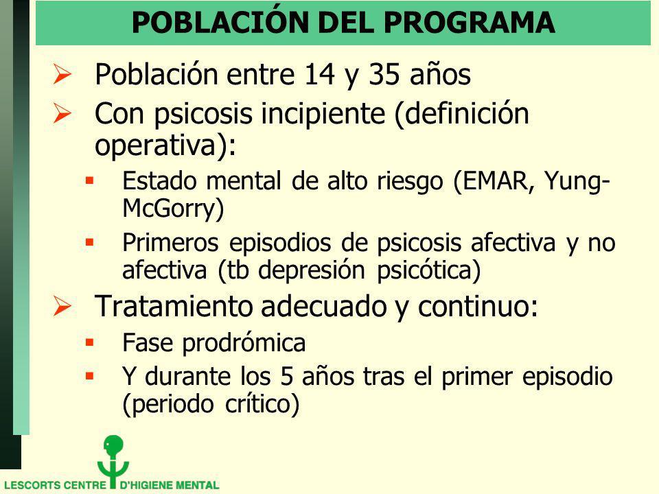POBLACIÓN DEL PROGRAMA Población entre 14 y 35 años Con psicosis incipiente (definición operativa): Estado mental de alto riesgo (EMAR, Yung- McGorry)