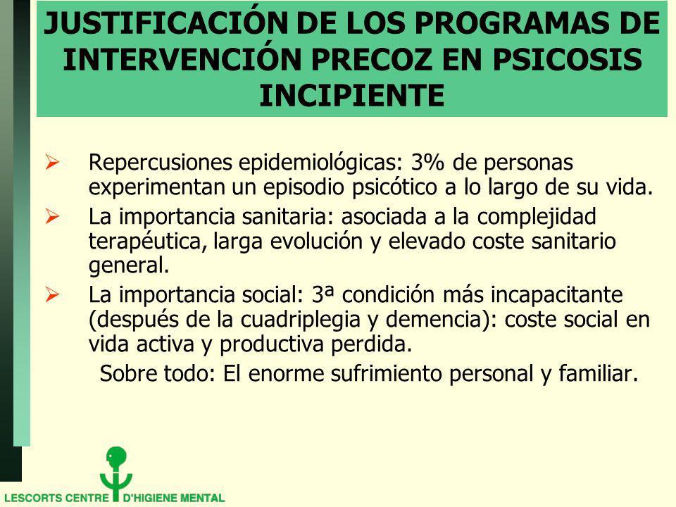 JUSTIFICACIÓN DE LOS PROGRAMAS DE INTERVENCIÓN PRECOZ EN PSICOSIS INCIPIENTE Repercusiones epidemiológicas: 3% de personas experimentan un episodio psicótico a lo largo de su vida.
