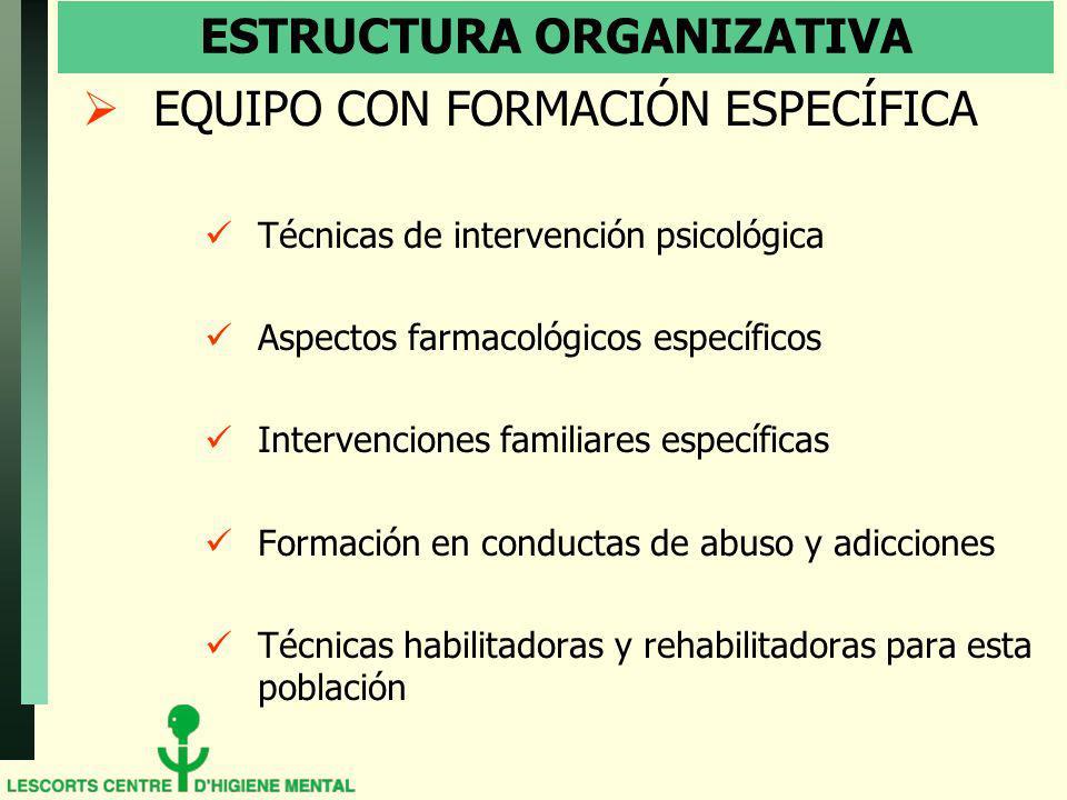 ESTRUCTURA ORGANIZATIVA EQUIPO CON FORMACIÓN ESPECÍFICA Técnicas de intervención psicológica Aspectos farmacológicos específicos Intervenciones famili