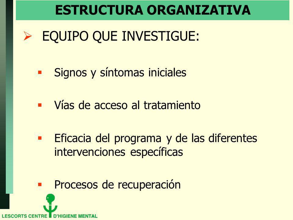 ESTRUCTURA ORGANIZATIVA EQUIPO QUE INVESTIGUE: Signos y síntomas iniciales Vías de acceso al tratamiento Eficacia del programa y de las diferentes intervenciones específicas Procesos de recuperación