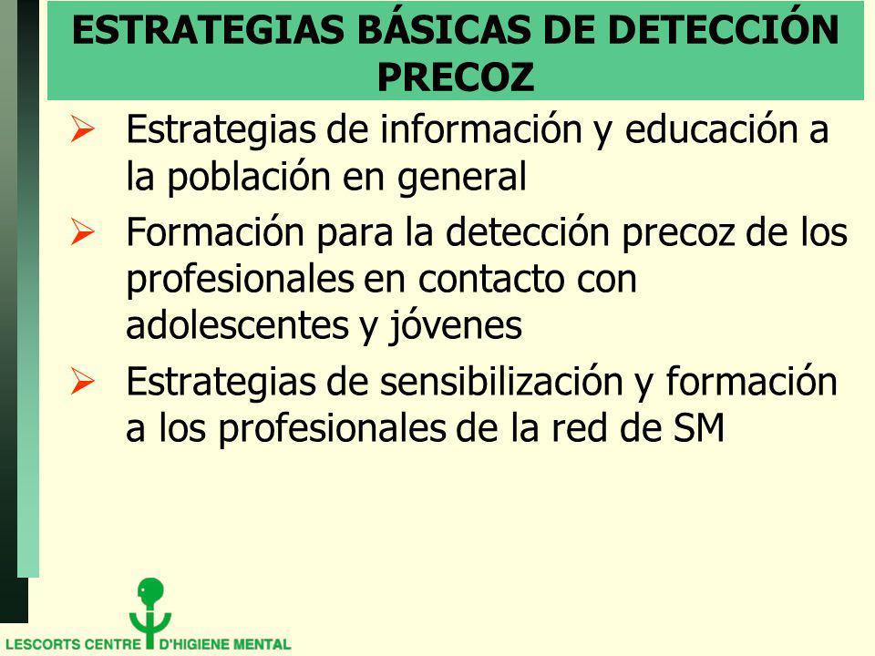 ESTRATEGIAS BÁSICAS DE DETECCIÓN PRECOZ Estrategias de información y educación a la población en general Formación para la detección precoz de los profesionales en contacto con adolescentes y jóvenes Estrategias de sensibilización y formación a los profesionales de la red de SM