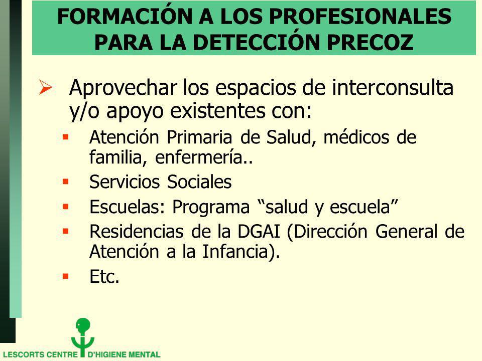 Aprovechar los espacios de interconsulta y/o apoyo existentes con: Atención Primaria de Salud, médicos de familia, enfermería.. Servicios Sociales Esc
