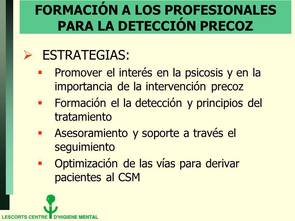 ESTRATEGIAS: Promover el interés en la psicosis y en la importancia de la intervención precoz Formación el la detección y principios del tratamiento Asesoramiento y soporte a través el seguimiento Optimización de las vías para derivar pacientes al CSM