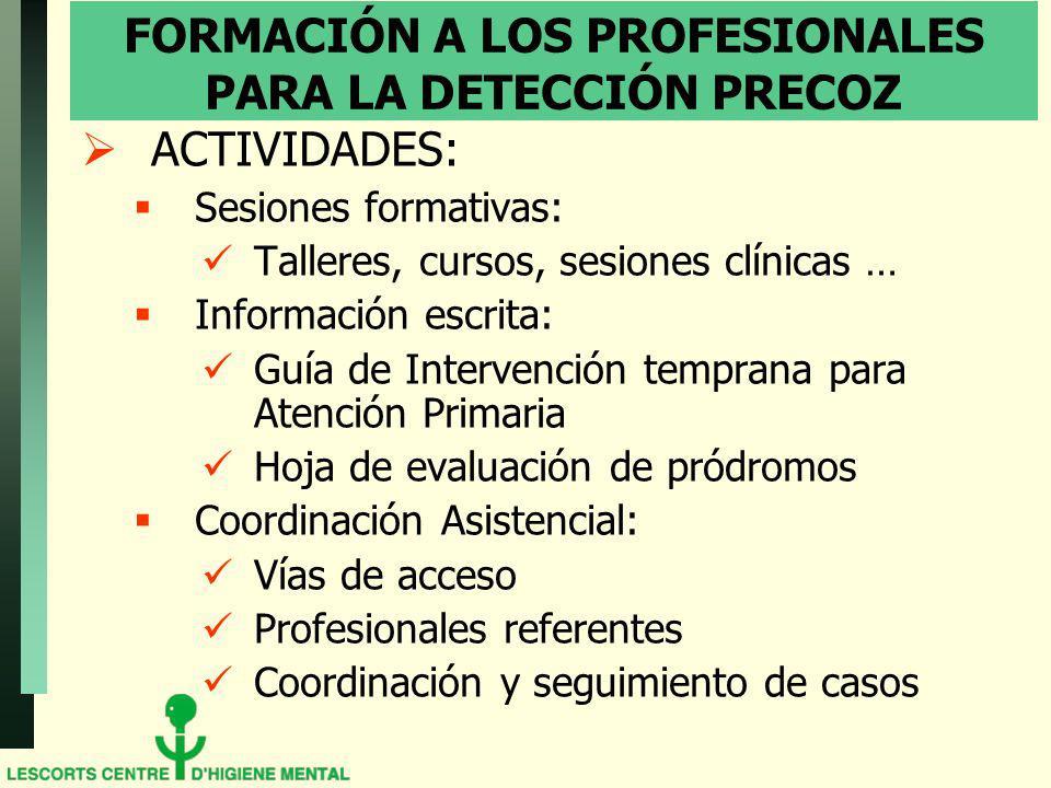FORMACIÓN A LOS PROFESIONALES PARA LA DETECCIÓN PRECOZ ACTIVIDADES: Sesiones formativas: Talleres, cursos, sesiones clínicas … Información escrita: Gu