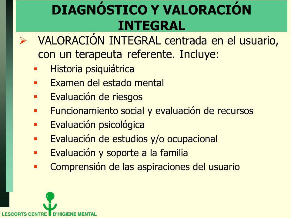 DIAGNÓSTICO Y VALORACIÓN INTEGRAL VALORACIÓN INTEGRAL centrada en el usuario, con un terapeuta referente. Incluye: Historia psiquiátrica Examen del es