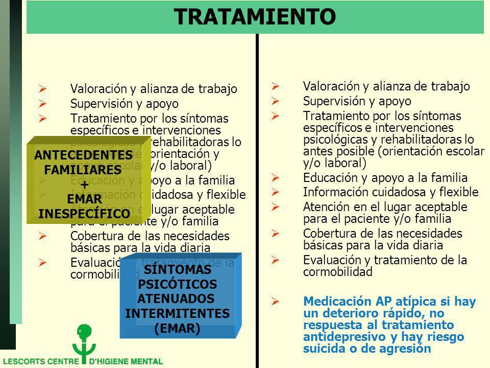 TRATAMIENTO Valoración y alianza de trabajo Supervisión y apoyo Tratamiento por los síntomas específicos e intervenciones psicológicas y rehabilitador