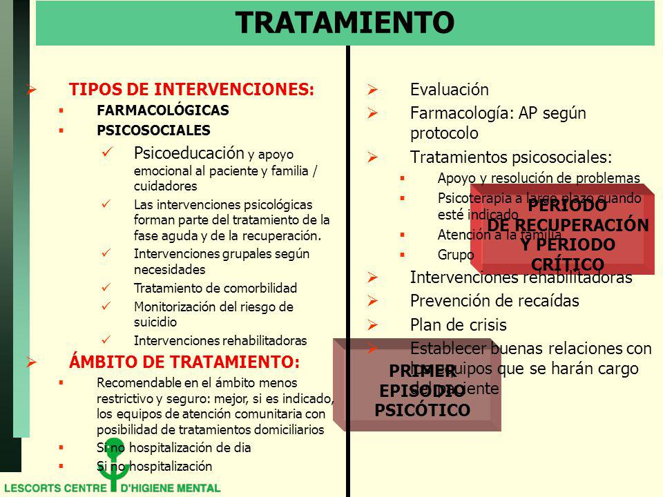 TRATAMIENTO PRIMER EPISODIO PSICÓTICO PERIODO DE RECUPERACIÓN Y PERIODO CRÍTICO Evaluación Farmacología: AP según protocolo Tratamientos psicosociales