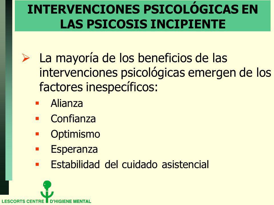 INTERVENCIONES PSICOLÓGICAS EN LAS PSICOSIS INCIPIENTE La mayoría de los beneficios de las intervenciones psicológicas emergen de los factores inespecíficos: Alianza Confianza Optimismo Esperanza Estabilidad del cuidado asistencial