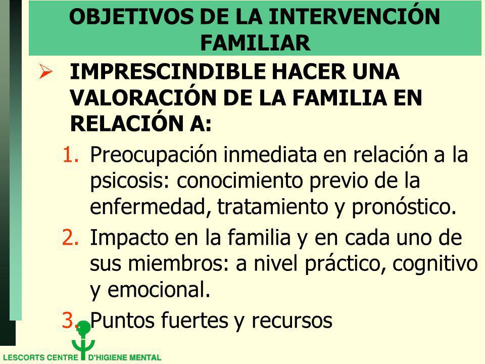 OBJETIVOS DE LA INTERVENCIÓN FAMILIAR IMPRESCINDIBLE HACER UNA VALORACIÓN DE LA FAMILIA EN RELACIÓN A: 1.Preocupación inmediata en relación a la psicosis: conocimiento previo de la enfermedad, tratamiento y pronóstico.