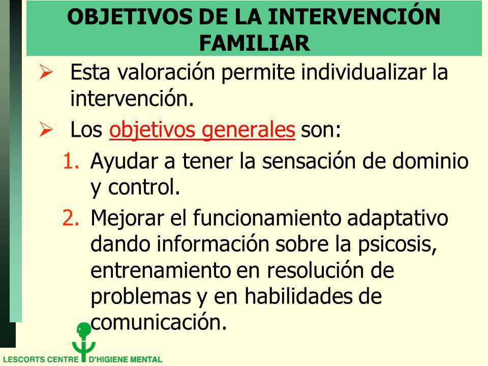 OBJETIVOS DE LA INTERVENCIÓN FAMILIAR Esta valoración permite individualizar la intervención.
