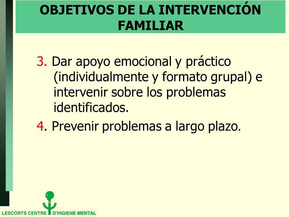 OBJETIVOS DE LA INTERVENCIÓN FAMILIAR 3. Dar apoyo emocional y práctico (individualmente y formato grupal) e intervenir sobre los problemas identifica