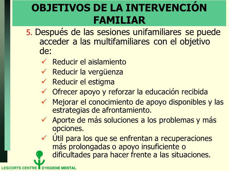 OBJETIVOS DE LA INTERVENCIÓN FAMILIAR 5.