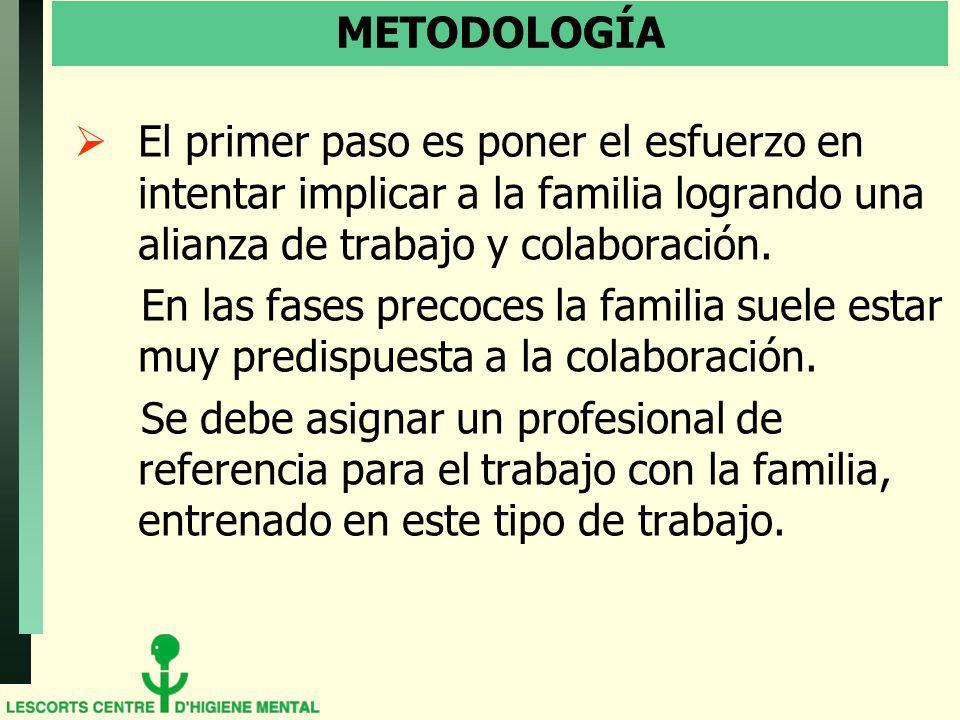 METODOLOGÍA El primer paso es poner el esfuerzo en intentar implicar a la familia logrando una alianza de trabajo y colaboración. En las fases precoce