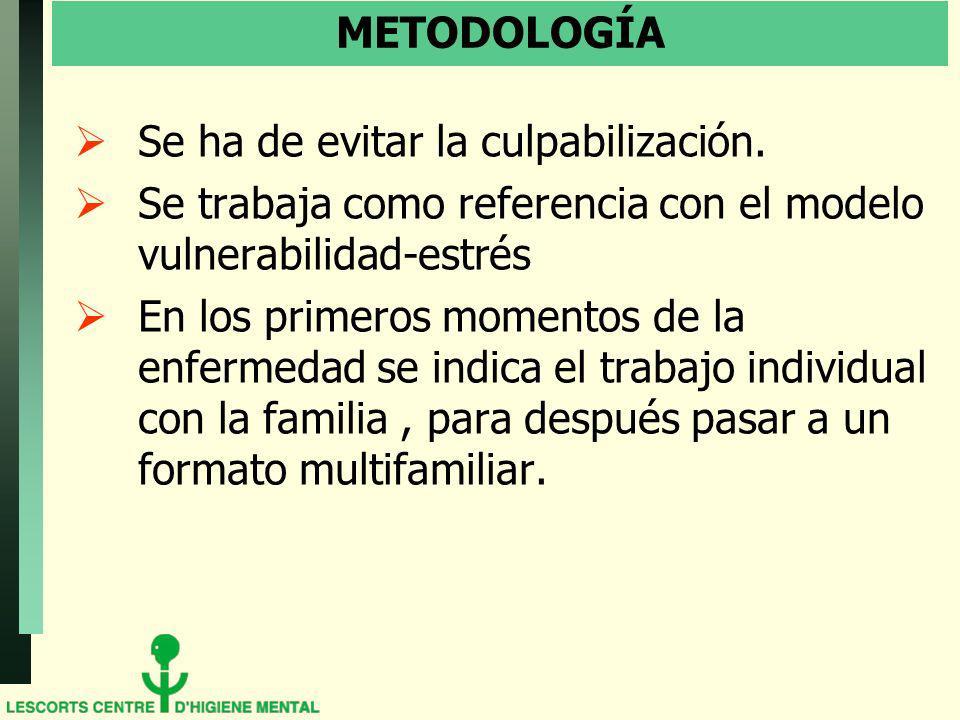 METODOLOGÍA Se ha de evitar la culpabilización. Se trabaja como referencia con el modelo vulnerabilidad-estrés En los primeros momentos de la enfermed
