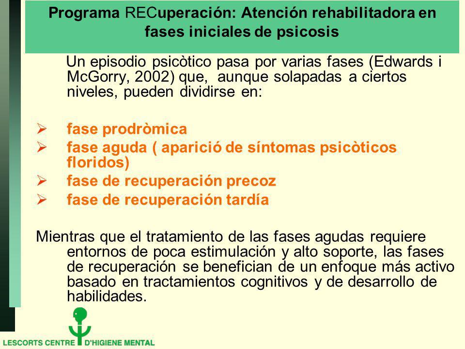 Programa RECuperación: Atención rehabilitadora en fases iniciales de psicosis Un episodio psicòtico pasa por varias fases (Edwards i McGorry, 2002) qu
