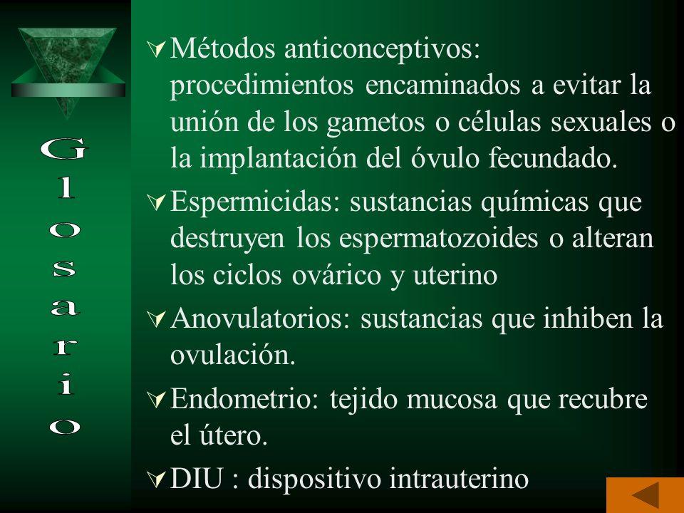 MÉTODOS ANTICONCEPTIVOS QUÍMICOSMECÁNICOSNATURALESQUIRÚRGICOS SUSTANCIAS QUÍMICAS OBJETOS QUE FORMAN UNA BARRERA CICLOS BIOLÓGICOS DE LA MUJER NTERRUMPEN LA CPACIDAD REPRODUCTORA ESPERMICIDAS Y PÍLDORAS CONDÓN DIAFRAGMA DIU CALENDARIO TEMPERATURA BASAL BILLINGS COITO INTERRUMPIDO SALPINGOCLASIA VASECTOMÍA