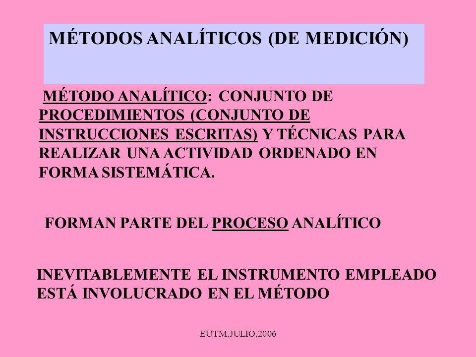 EUTM,JULIO,2006 MÉTODOS ANALÍTICOS (DE MEDICIÓN) MÉTODO ANALÍTICO: CONJUNTO DE PROCEDIMIENTOS (CONJUNTO DE INSTRUCCIONES ESCRITAS) Y TÉCNICAS PARA REA