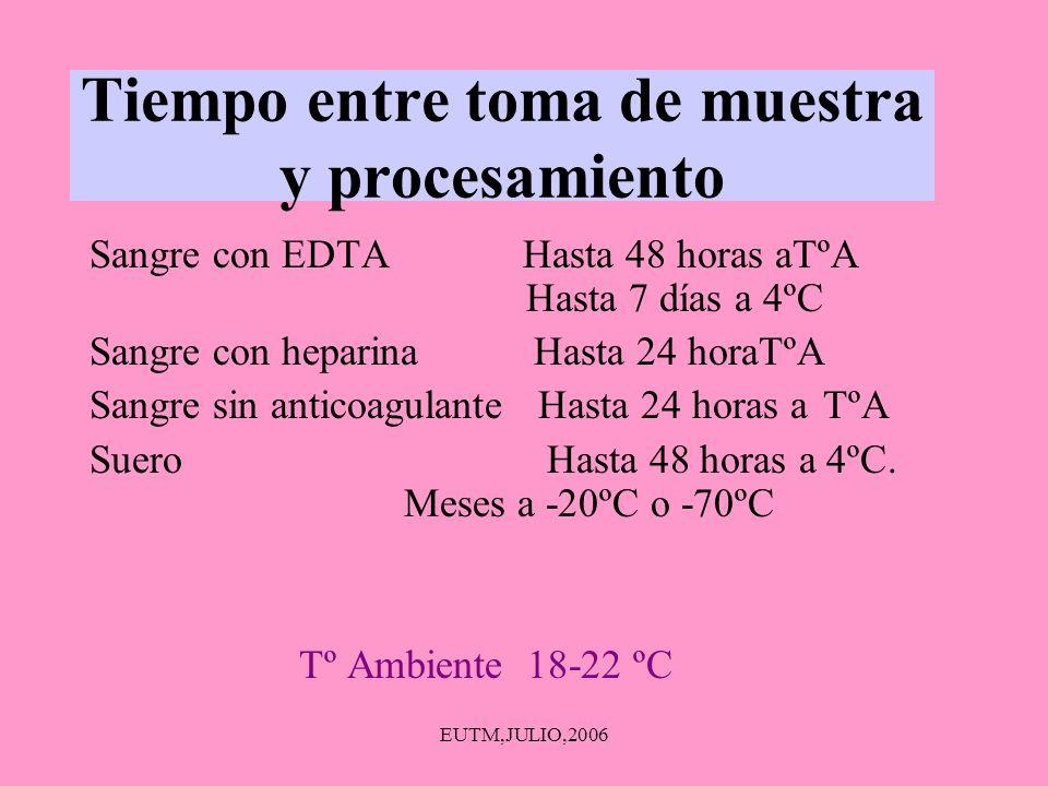 EUTM,JULIO,2006 Tiempo entre toma de muestra y procesamiento Sangre con EDTA Hasta 48 horas aTºA Hasta 7 días a 4ºC Sangre con heparina Hasta 24 horaT