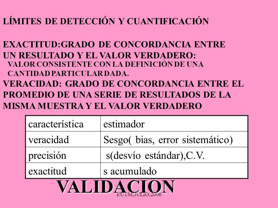 EUTM,JULIO,2006 LÍMITES DE DETECCIÓN Y CUANTIFICACIÓN EXACTITUD:GRADO DE CONCORDANCIA ENTRE UN RESULTADO Y EL VALOR VERDADERO: VERACIDAD: GRADO DE CON