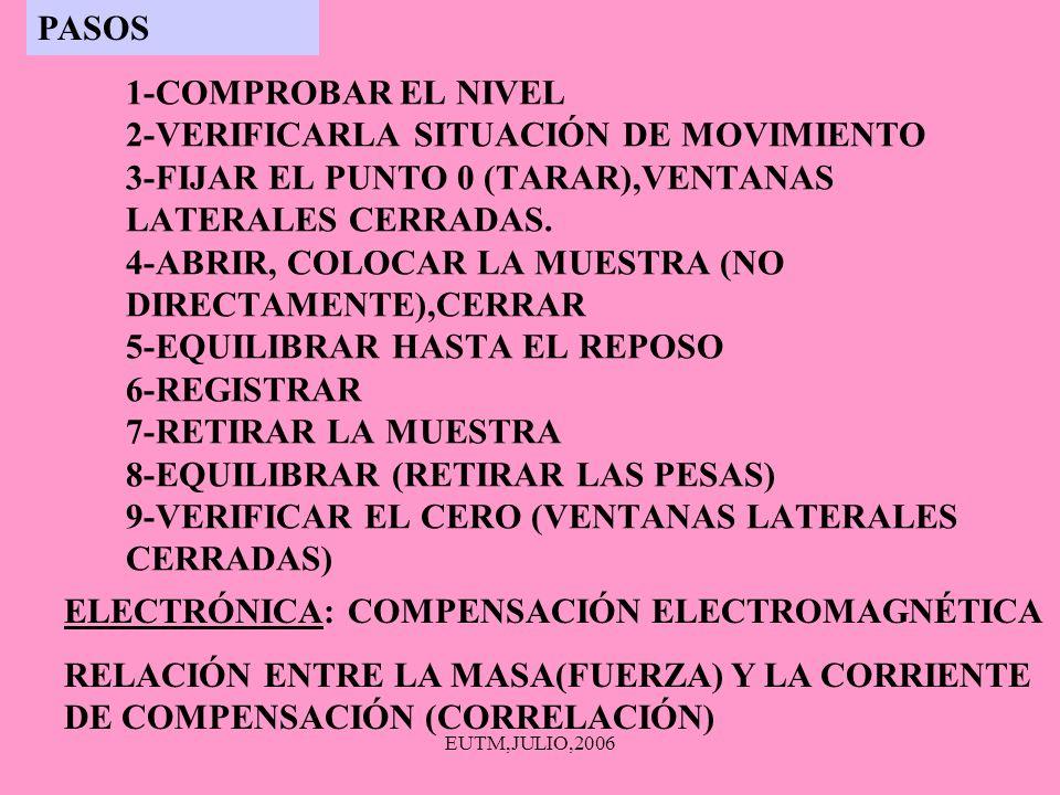 EUTM,JULIO,2006 1-COMPROBAR EL NIVEL 2-VERIFICARLA SITUACIÓN DE MOVIMIENTO 3-FIJAR EL PUNTO 0 (TARAR),VENTANAS LATERALES CERRADAS. 4-ABRIR, COLOCAR LA