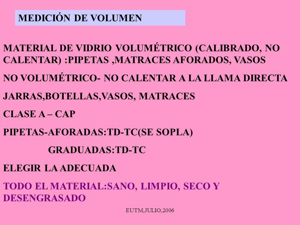 EUTM,JULIO,2006 MEDICIÓN DE VOLUMEN MATERIAL DE VIDRIO VOLUMÉTRICO (CALIBRADO, NO CALENTAR) :PIPETAS,MATRACES AFORADOS, VASOS NO VOLUMÉTRICO- NO CALEN