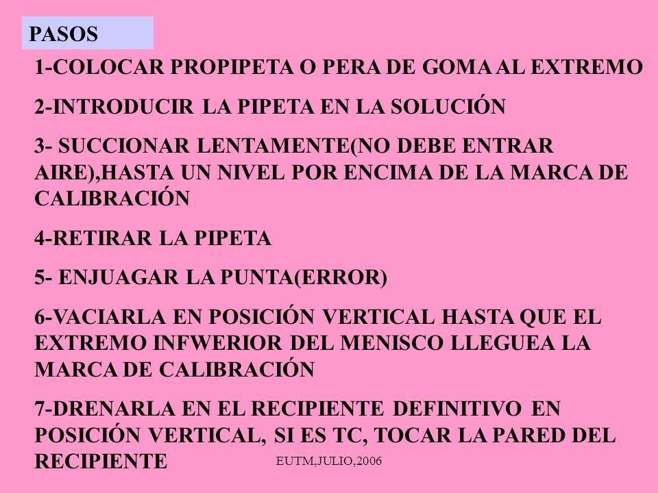 EUTM,JULIO,2006 PASOS 1-COLOCAR PROPIPETA O PERA DE GOMA AL EXTREMO 2-INTRODUCIR LA PIPETA EN LA SOLUCIÓN 3- SUCCIONAR LENTAMENTE(NO DEBE ENTRAR AIRE)