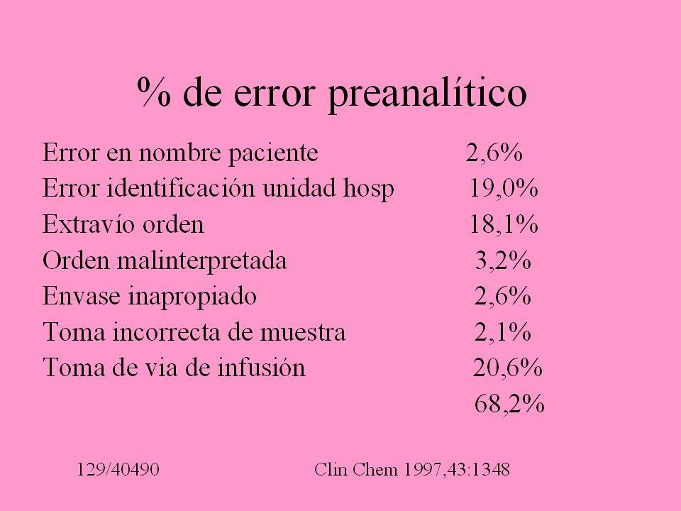 EUTM,JULIO,2006 LÍMITES DE DETECCIÓN Y CUANTIFICACIÓN EXACTITUD:GRADO DE CONCORDANCIA ENTRE UN RESULTADO Y EL VALOR VERDADERO: VERACIDAD: GRADO DE CONCORDANCIA ENTRE EL PROMEDIO DE UNA SERIE DE RESULTADOS DE LA MISMA MUESTRA Y EL VALOR VERDADERO VALIDACIÓN característicaestimador veracidadSesgo( bias, error sistemático) precisión s(desvío estándar),C.V.
