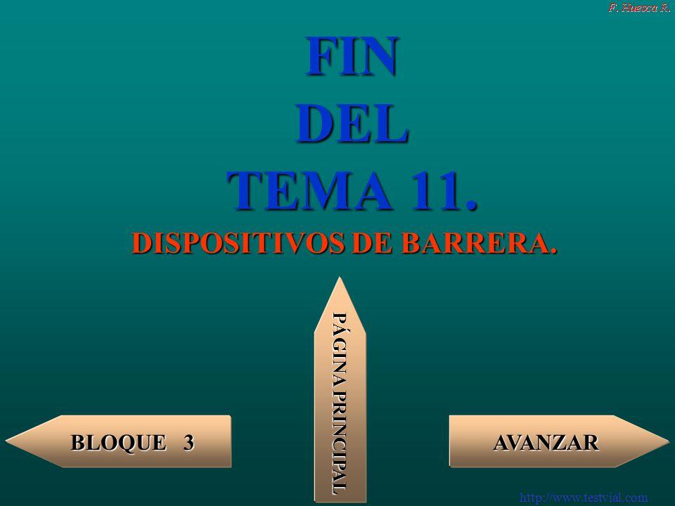 http://www.testvial.com FIN DEL TEMA 11. DISPOSITIVOS DE BARRERA. AVANZAR BLOQUE 3 BLOQUE 3 PÁGINA PRINCIPAL PÁGINA PRINCIPAL
