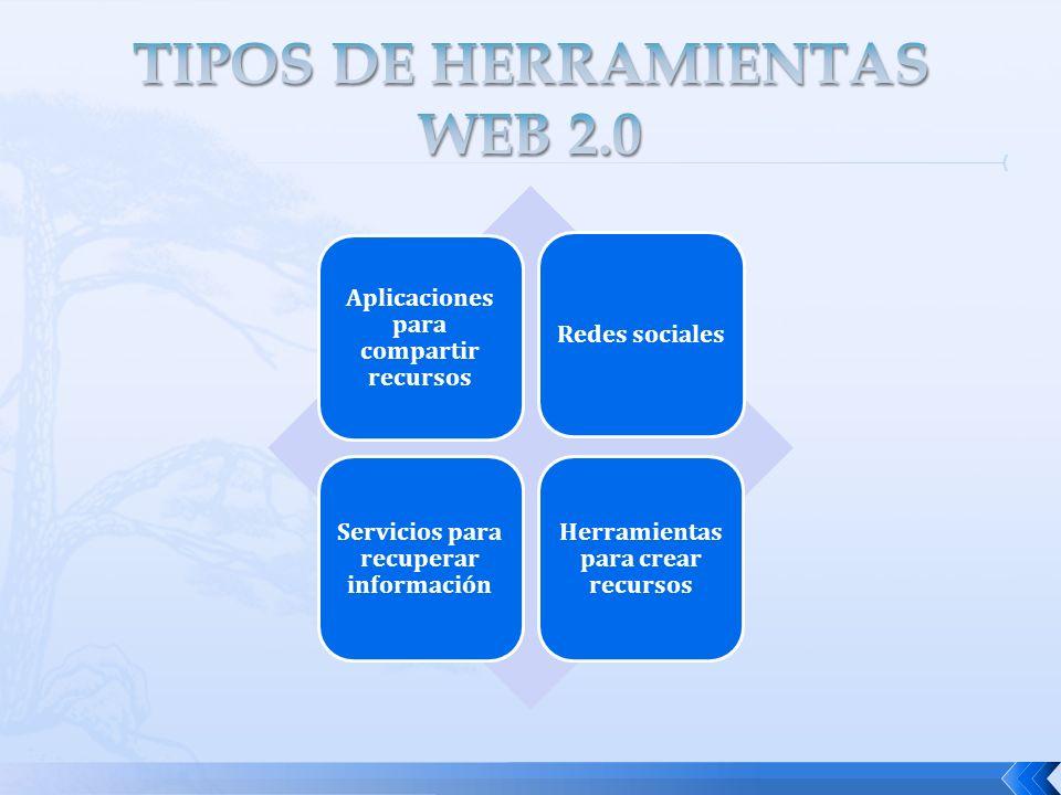 Aplicaciones para compartir recursos Redes sociales Servicios para recuperar información Herramientas para crear recursos