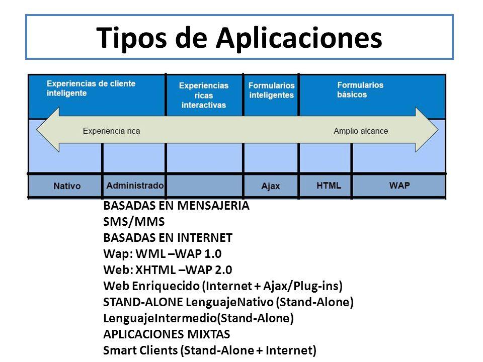 Tipos de Aplicaciones BASADAS EN MENSAJERIA SMS/MMS BASADAS EN INTERNET Wap: WML –WAP 1.0 Web: XHTML –WAP 2.0 Web Enriquecido (Internet + Ajax/Plug-in
